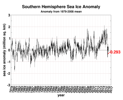 seaice_anomaly_antarctic