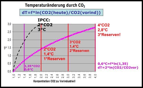 Klima | RL-Rational