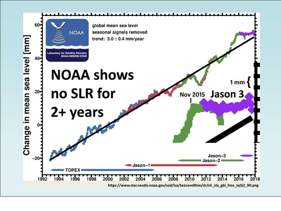 Temperaturanomalie   RL-Rational